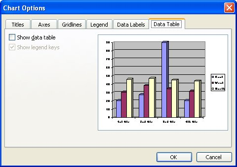 Including a Data Table with Your Chart (Microsoft Word)