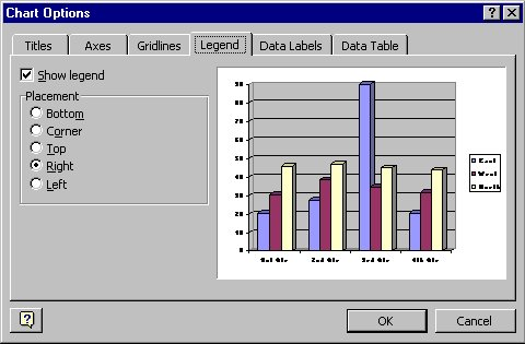 Displaying a Chart Legend (Microsoft Word) - how to make a chart in word