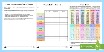 Times Tables Primary Resources Multiply Times