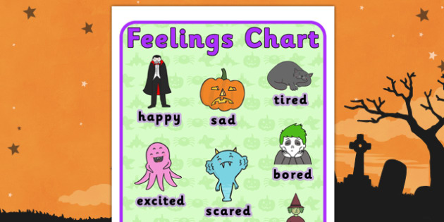Halloween Themed Feelings Chart - Halloween, Feelings, Feeling - Feeling Chart