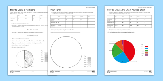 NEW * How to Draw a Pie Chart Worksheet - Pie chart, Pie Graph