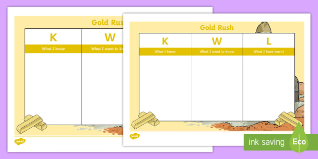 Gold Rush KWL Chart Worksheet / Activity Sheet - Australian