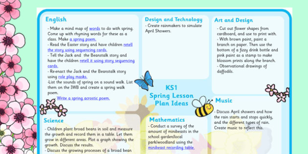 Spring Lesson Plan Ideas KS1 - spring, spring lesson plan - lesson plan words