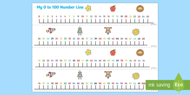FREE! - Numbers 0 to 100 on a Number Line - thousand, hundred, tens