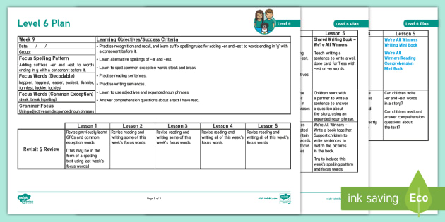 NEW * Adding -er and -est to Words Ending in \u0027y\u0027 Lesson Plan - Level