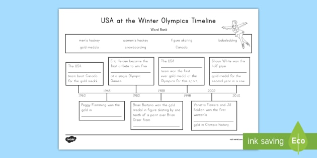 USA at the Winter Olympics Timeline Activity Sheet - 2018