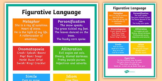 KS2 Figurative Language Poster - figurative language, language, poster
