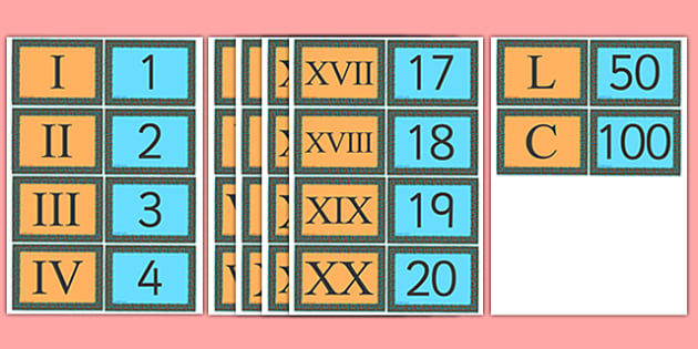 Roman Numerals Matching Card Snap Game-roman numerals, numbers - roman numeral chart template