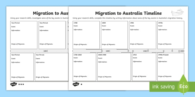 Migration to Australia Timeline Differentiated Worksheet /