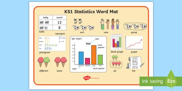 KS1 Statstics Word Mat - words, vocab, vocabulary, Data, graph