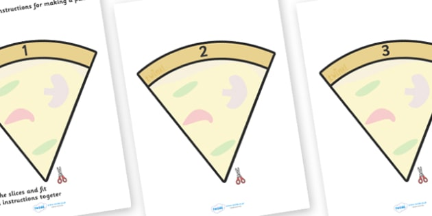 Make Your Own Pizza Writing Template Cards - make your own pizza