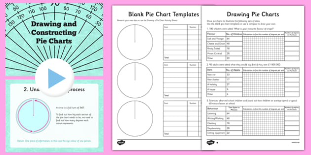 KS2 How To Draw Pie Charts Resource Pack - Primary Resources