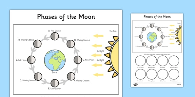 Draw Phases Of The Moon Worksheet With Diagram Phases Moon