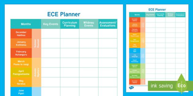 ECE Curriculum Planner 2017 Planning Template - English / Te Reo - curriculum planning template