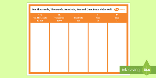 Thousands, Hundreds, Tens and Ones Place Value Grid Display