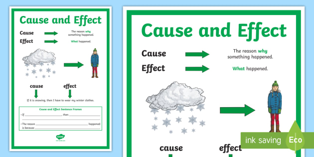 Cause and Effect Poster - Cause, Effect, Reading skills, If then