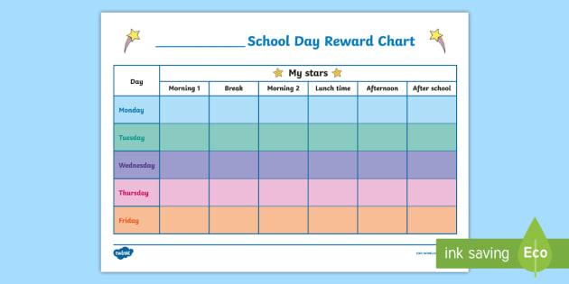 Reward Charts Primary Resources, Reward Charts