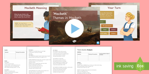 GCSE Themes in Macbeth Lesson Pack - themes, macbeth, play