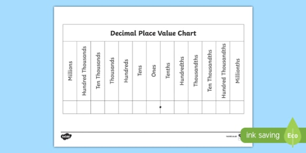 FREE! - Decimals Place Value Chart