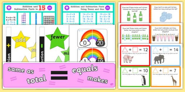 Addition And Subtraction Display Pack Ks1 Year 1 Maths