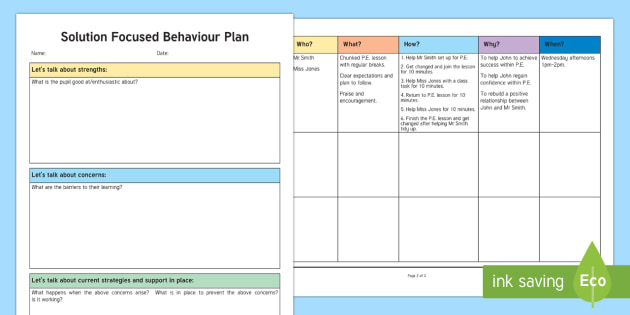 Solution Focused Behaviour Planning Template - ASN, support for