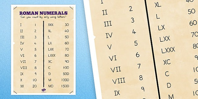 Numerals Chart - australia, roman numerals chart, poster - roman numeral chart template