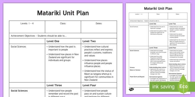 New Zealand Matariki Unit Plan Template - New Zealand Matariki