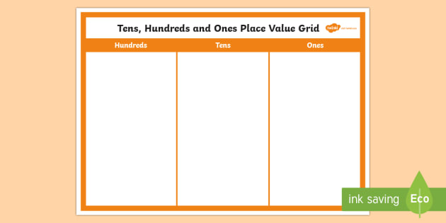 Hundreds Tens and Ones Place Value Grid Display Poster - Place value