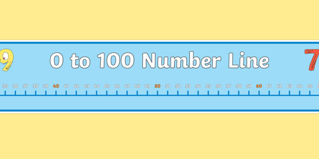 FREE! - Giant 0-100 Number line (10s) - Numberline banner, giant