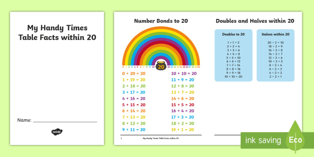 NEW * KS1 Times Table Addition and Subtraction Facts within 20 - subtraction table