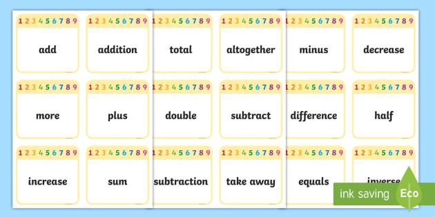 Editable Maths Vocab Cards