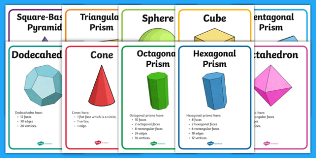 3D Shape Properties Display Posters - numeracy, shapes, 3d, 3D shapes