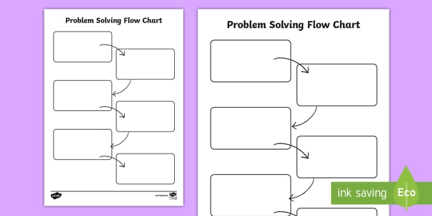 Editable Blank Flow Chart Worksheet / Activity Sheet - flow