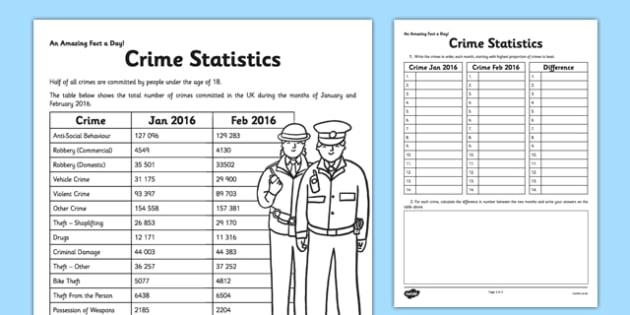Crime Statistics Worksheet / Activity Sheet - crime, statistics - statistics worksheet