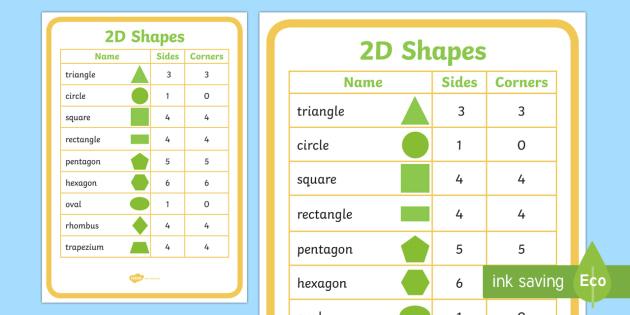 Shapes Poster Printable - 2D, shapes, 2D shapes, poster, 2D shape, side