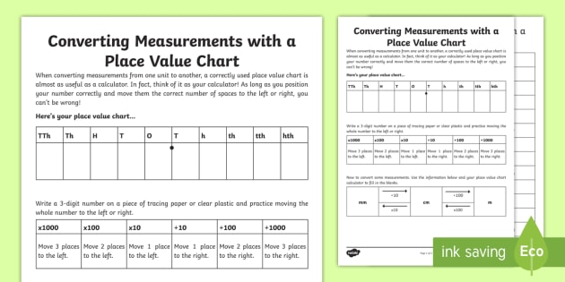 Converting Measurements With A Place Value Chart Worksheet / - place value unit