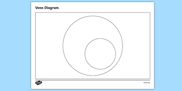 FREE! - Venn Diagram Template 3 - venn diagram template, venn