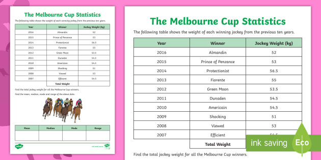 5-6 The Melbourne Cup Statistics Activity Sheet - worksheet - statistics worksheet