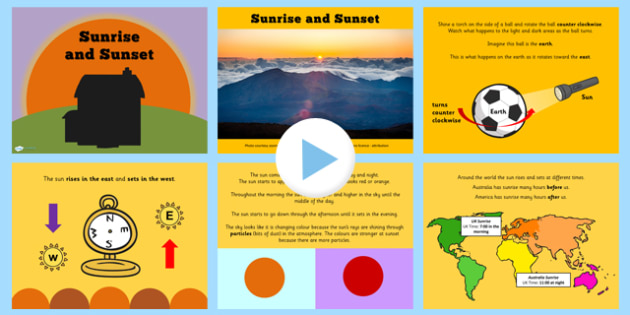 Science Sunrise and Sunset Seasons Lesson Teaching PowerPoint