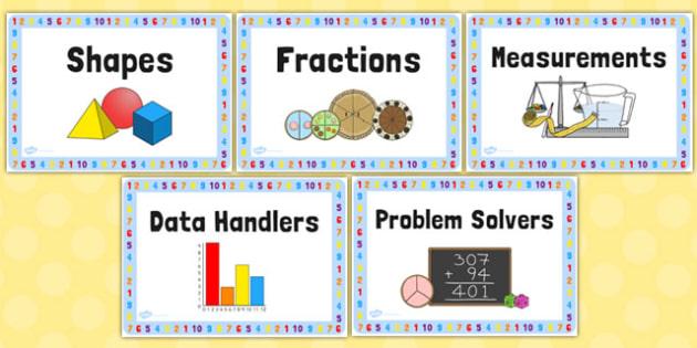 Editable Maths Groups Signs - editable signs