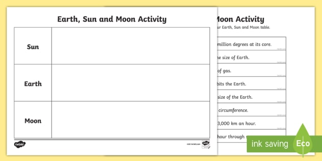 Earth Sun and Moon Fact Table Activity - earth sun and moon fact