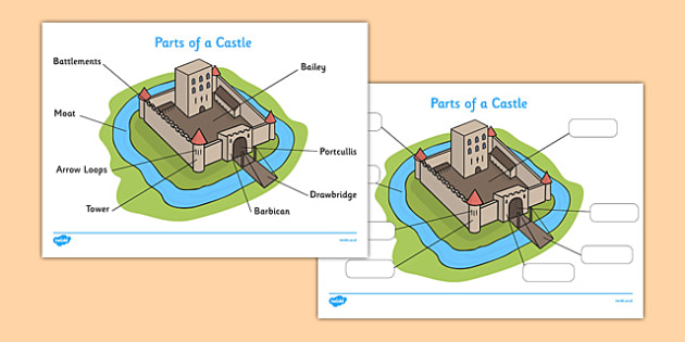 diagram of a castle to label