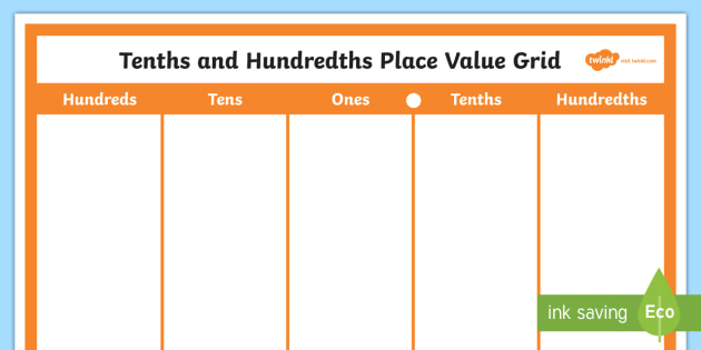 Tenths and Hundredths Place Value Chart Display Poster - Place