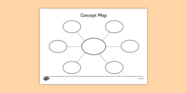 Concept Map Template - concept maps, concept map template - Map Template