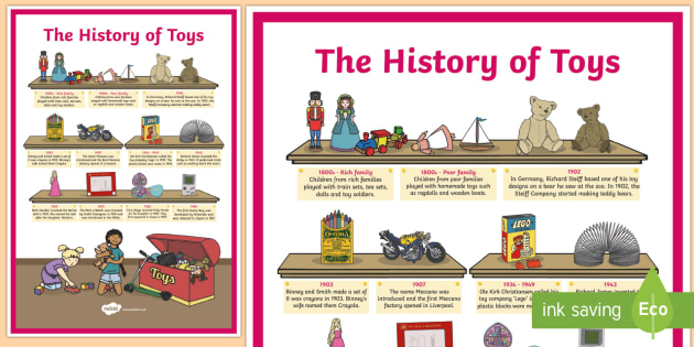 The History of Toys Timeline Display Poster - timeline, poster