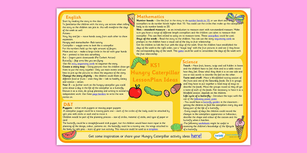 Lesson Plan Ideas KS1 The Very Hungry Caterpillar - the very - lesson plan