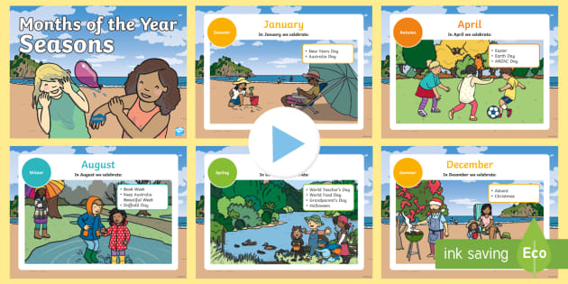 Australian Months of the Year Seasons PowerPoint - Months Of The