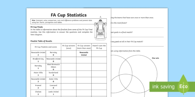 KS2 FA Cup Statistics Differentiated Worksheet / Activity Sheet