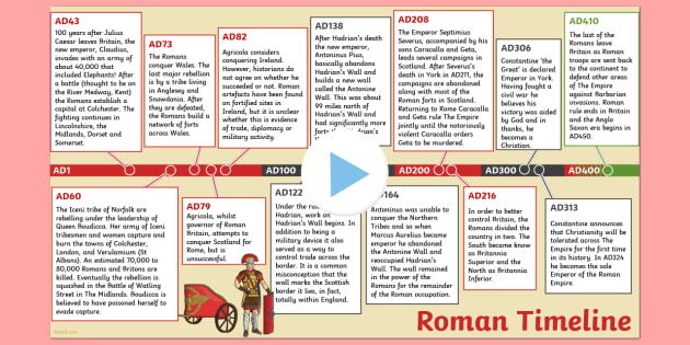 The Romans Timeline PowerPoint - timeline, powerpoint, romans - powerpoint timeline