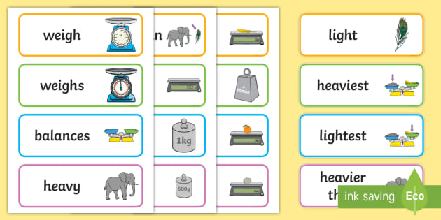 Weight Key Word Cards